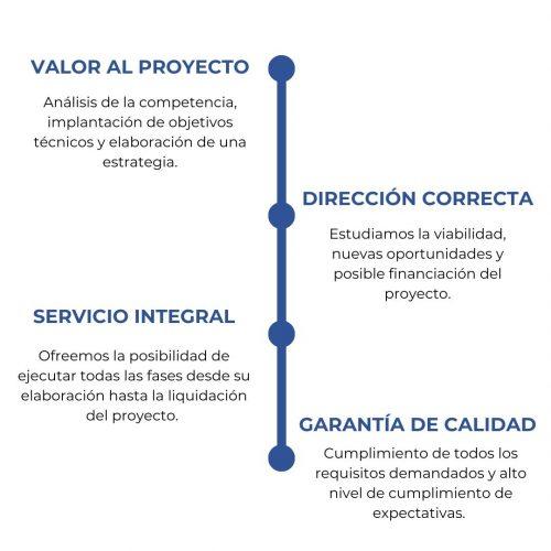 Claves para el desarrollo de proyectos en Fundación Confemetal